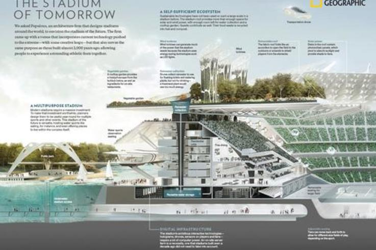 Stadium of tomorrow data tag