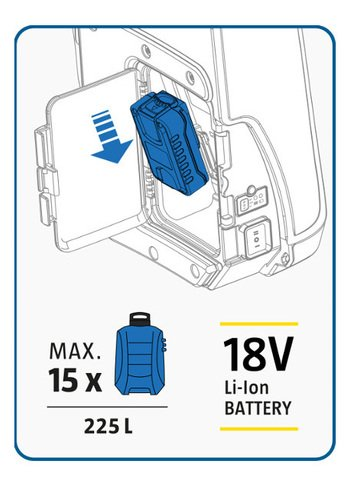 Matabi Evolution 15 LTC Lithium-ion battery