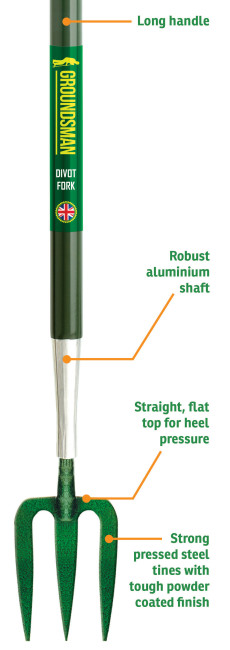 Groundsman Divot Fork Info Diagram