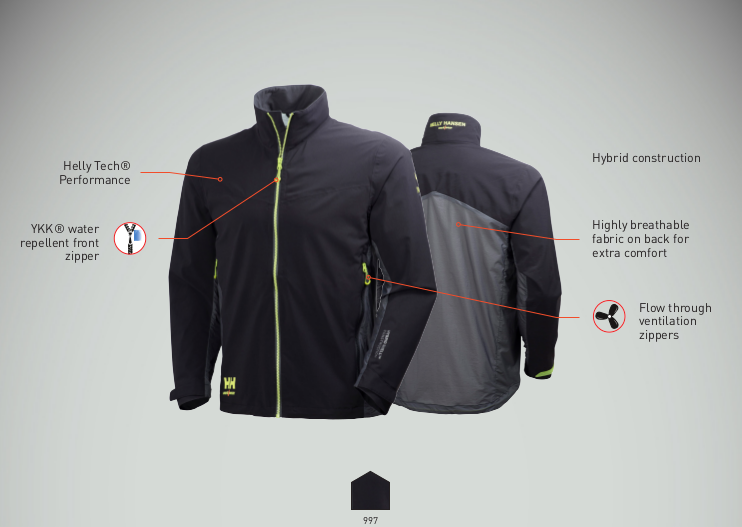 Helly Hansen Magni Hybrid Jacket Features
