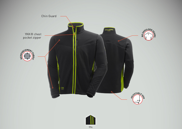 Helly Hansen Magni Fleece Jacket Features