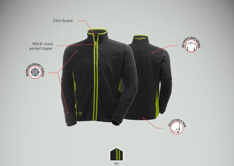 Helly Hansen Magni Fleece Jacket Features