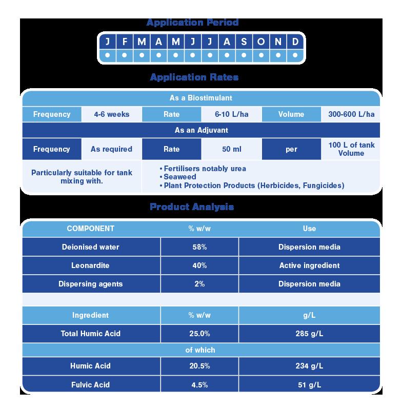 Maxwell HumiMax Application Information