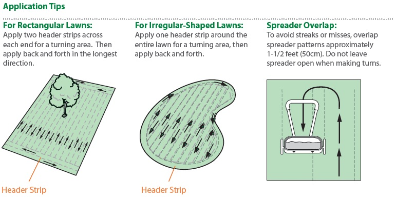 ICL Drop Spreader Application Tips