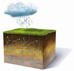H2Pro AquaSmart Wetting Agent
