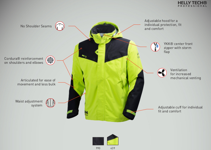 Helly Hansen Workwear Magni Shell Jacket Features