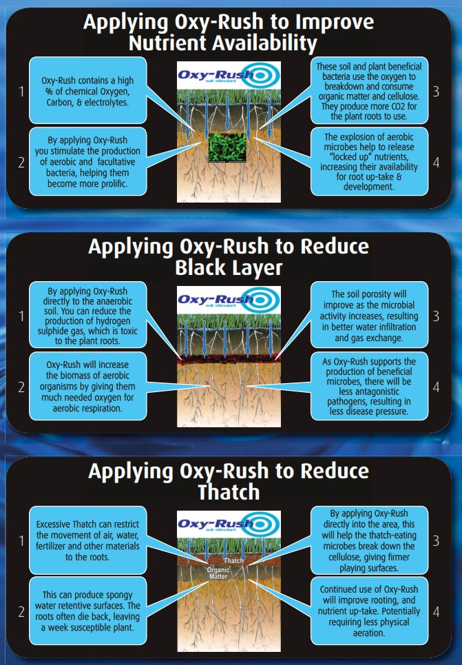 Applications of Oxy-Rush