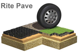 Rite Pave Heavy Duty Ground Reinforcement