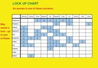 Lock up chart Chart 1 copy.jpg