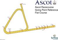new_ascot_grid_ref.jpg