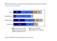 KMPG-motivation-chart.jpg