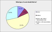 Survey - Members Q2