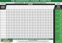 gtc wLL CHART