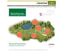 Syngenta Course map