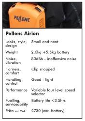 Pellenc Airion