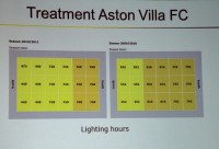AstonVilla LightingHours