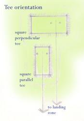 orientation illust