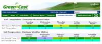 GreenCast soil temperatures.jpg