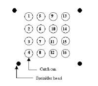 steveprinn-cans-chart.jpg