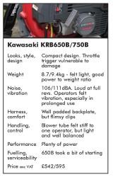 Kawasaki KRB650B 750B