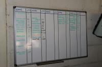 Store stock board