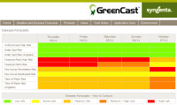 GreenCast page