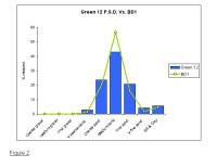 rootzone-graph-2.jpg