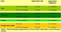 Primo-MAXX-table.jpg