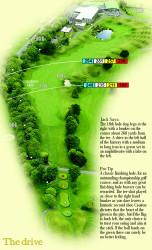 digital golf mapping