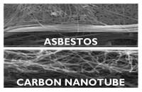 Asbestos CarbonNanotube
