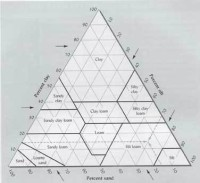 topsoil-tex-triangle-3-copy.jpg