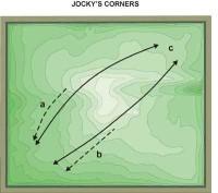 STRIFig.4-Jockys-corners.jpg