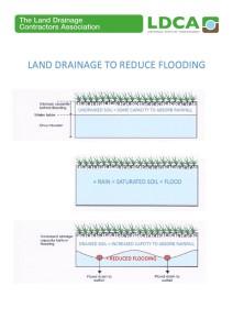 drainage image