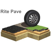 Rite Pave Heavy Duty Ground Reinforcement (per square m)